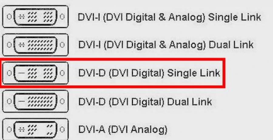 DVI-D (DVI-Digital) Single Link apa-apa kábel 1m (új, bontatlan)