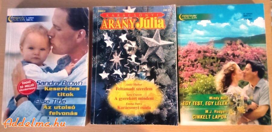 Arany JÚLIA magazinok